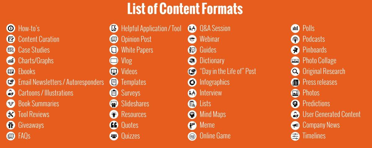formatos para reciclar contenido del blog