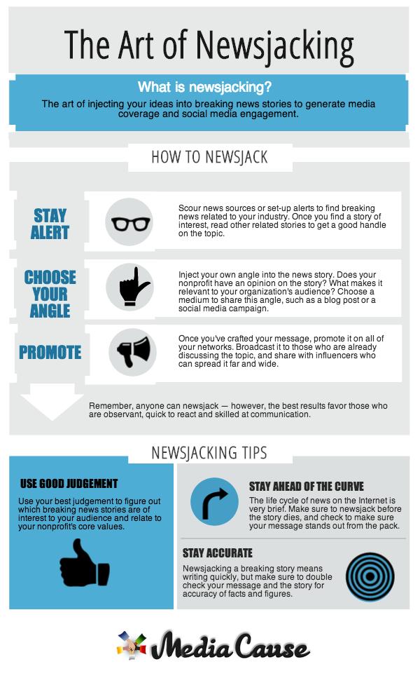 newsjacking en tu estrategia de marketing