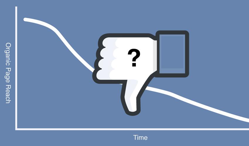 Descenso del Alcance orgánico en redes sociales