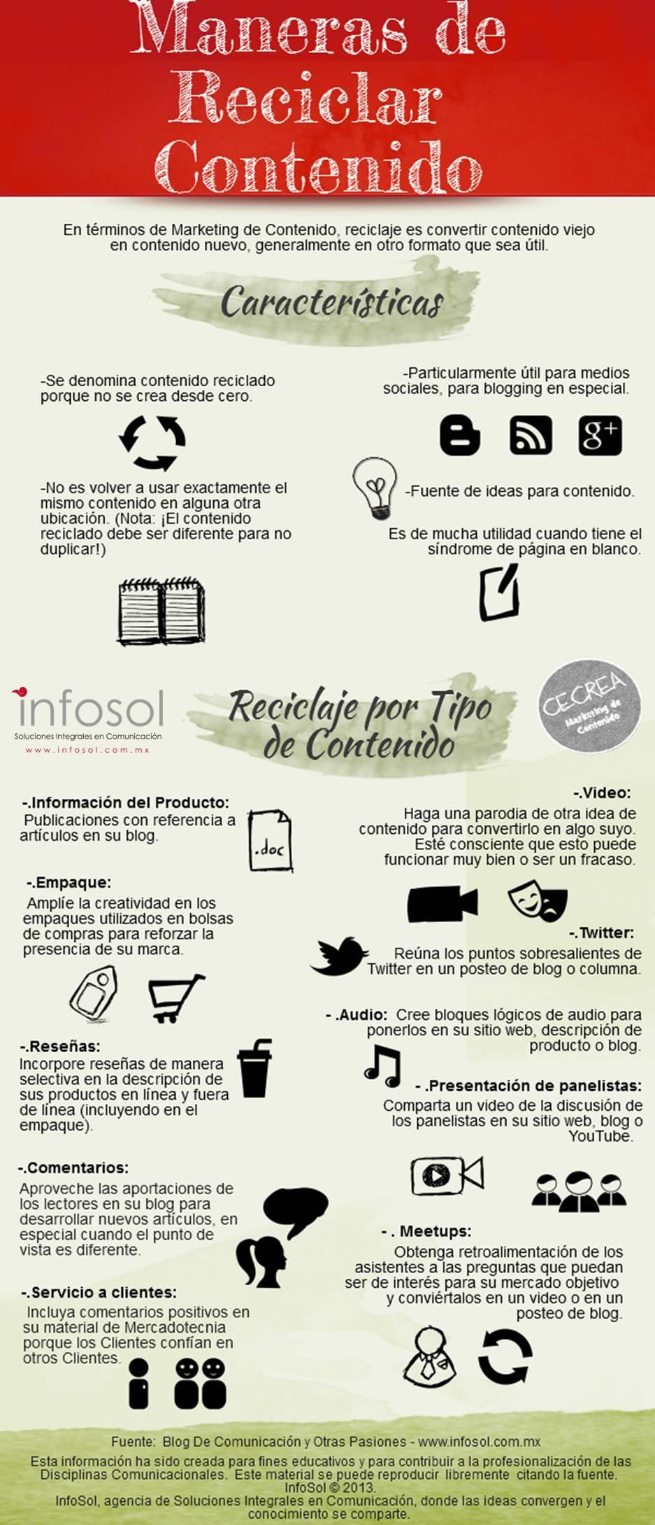 infografía reciclar contenido del blog