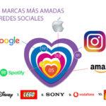 Marcas más amadas en redes sociales