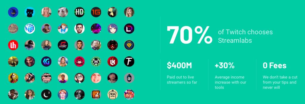 cómo monetizar un perfil de Twitch