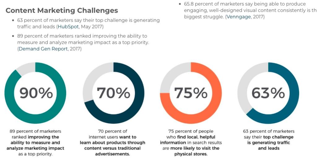 contenidos óptimos para mobile marketing
