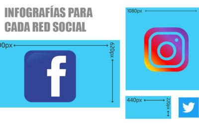 Destacada-infografias-redes-sociales