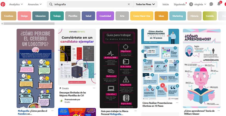 infografías para redes sociales: Pinterest