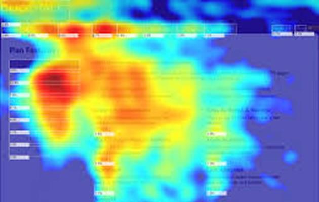 mapa de calor en páginas web