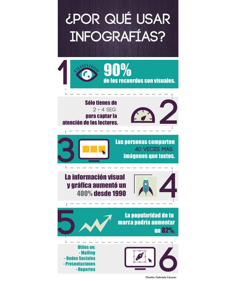 Ventajas de usar infografías