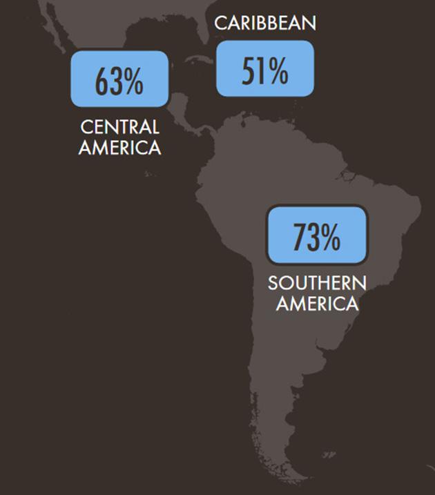 países de Latinoamérica que pasan más tiempo en redes sociales: penetración de Internet