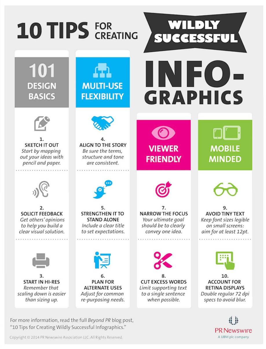 Tips para crear infografías efectivas
