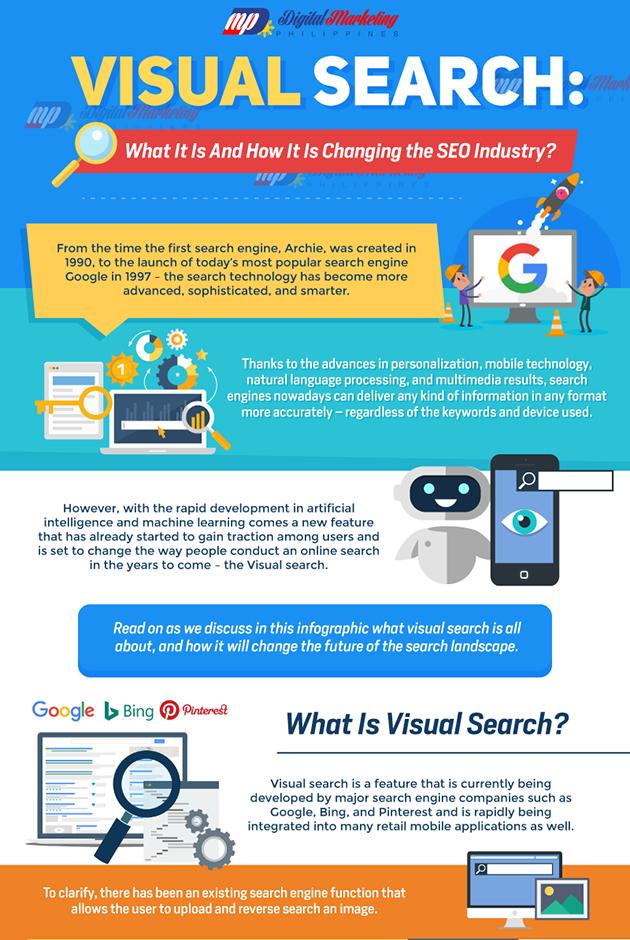 qué es visual search