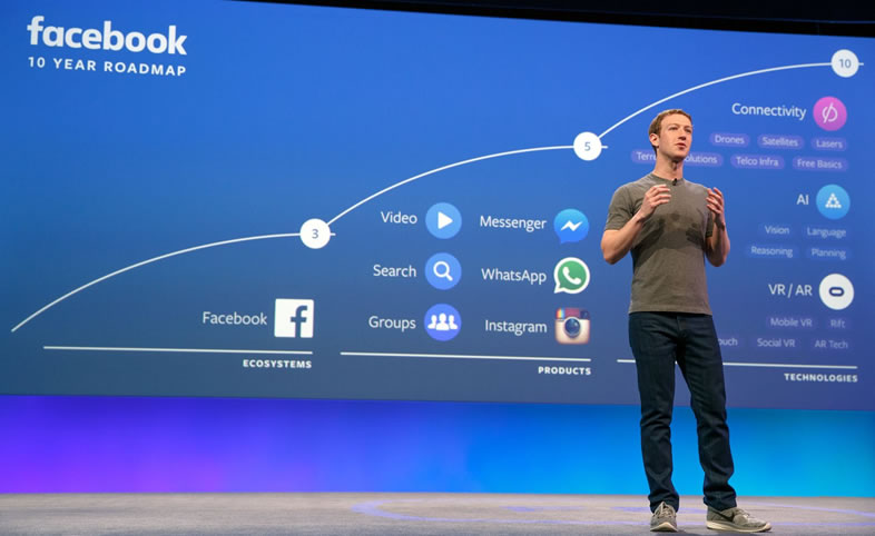 Roadmap Mark Zuckerberg