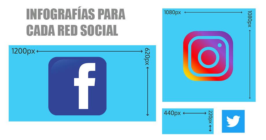Infografiche per i social network