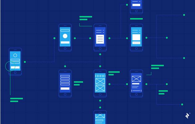 Organiza la arquitectura de la información