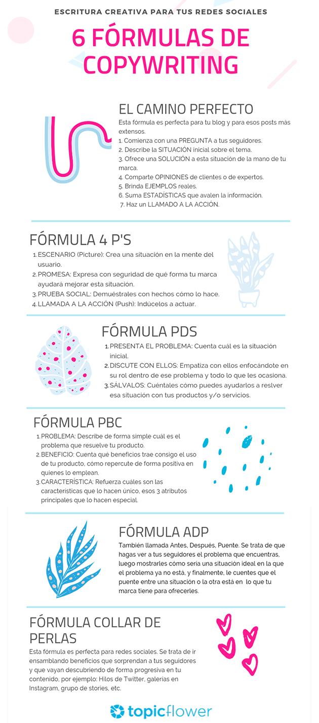 fórmulas de copywriting