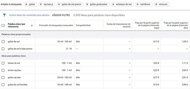 Ejemplo de búsqueda de keyword con el planificador de palabras clave de Google