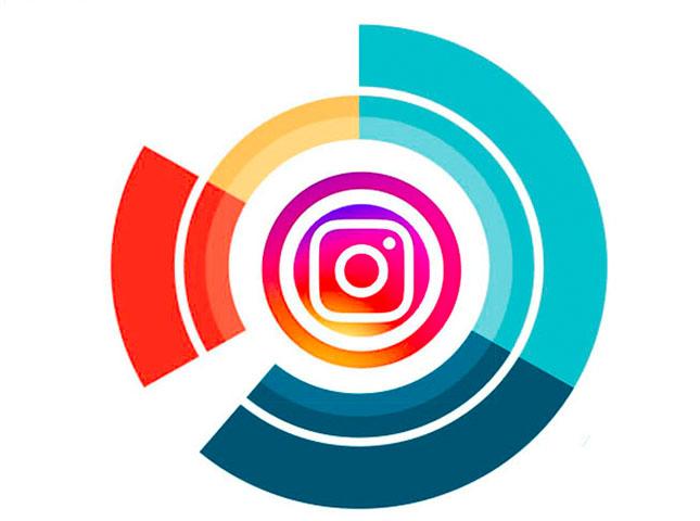 remarketing su instagram ads