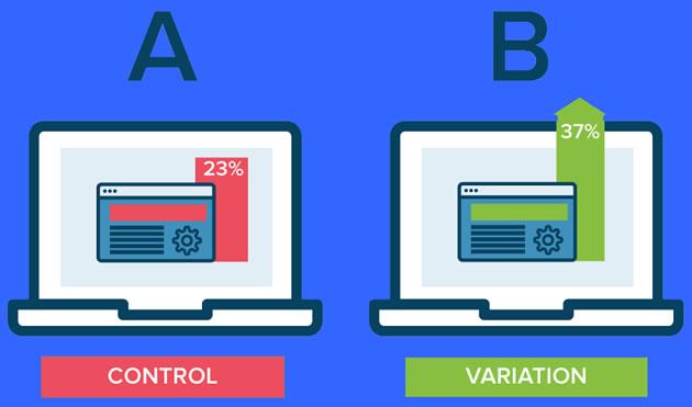 Test A/B