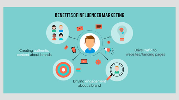 implementar una estrategia de influencer marketing