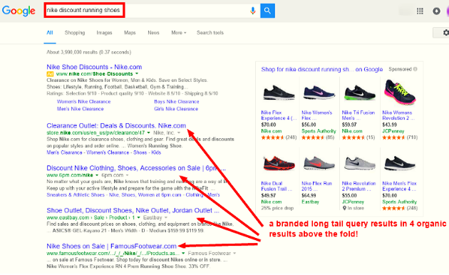 Contenido para ecommerce: resultados de búsqueda por palabras clave