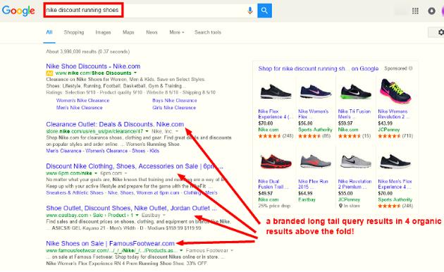 Google Ads y las SERPS
