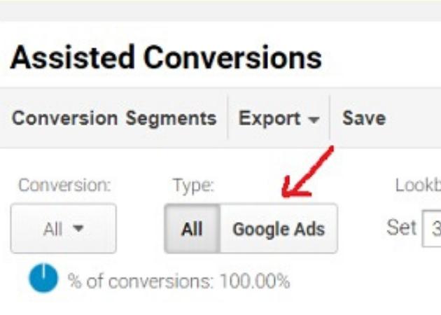 Conversión en Google Ads