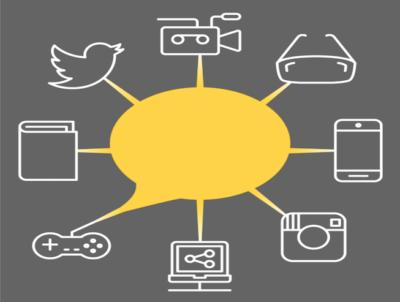 Transmedia Marketing: cos'è e quali sono le best practices