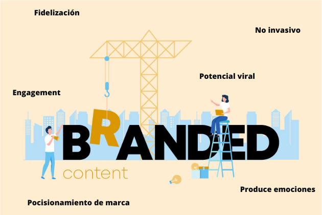 Branded Content en 2021: Ventajas