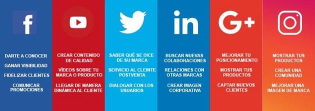 Promocionarte en redes sociales