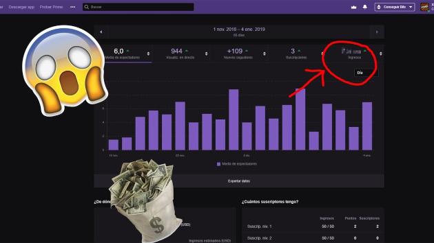 Métodos para ganar dinero con Twitch