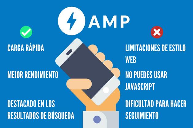 Pros y contras de la AMP para el SEO